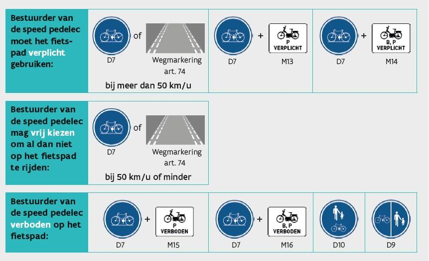fietspadendruk