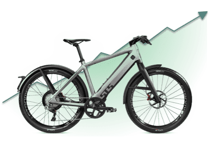 Advantages Bikeleasing Cyclis - Employer - Lease a bike